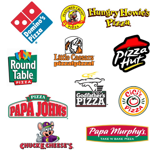 Pizza Restaurant Chains