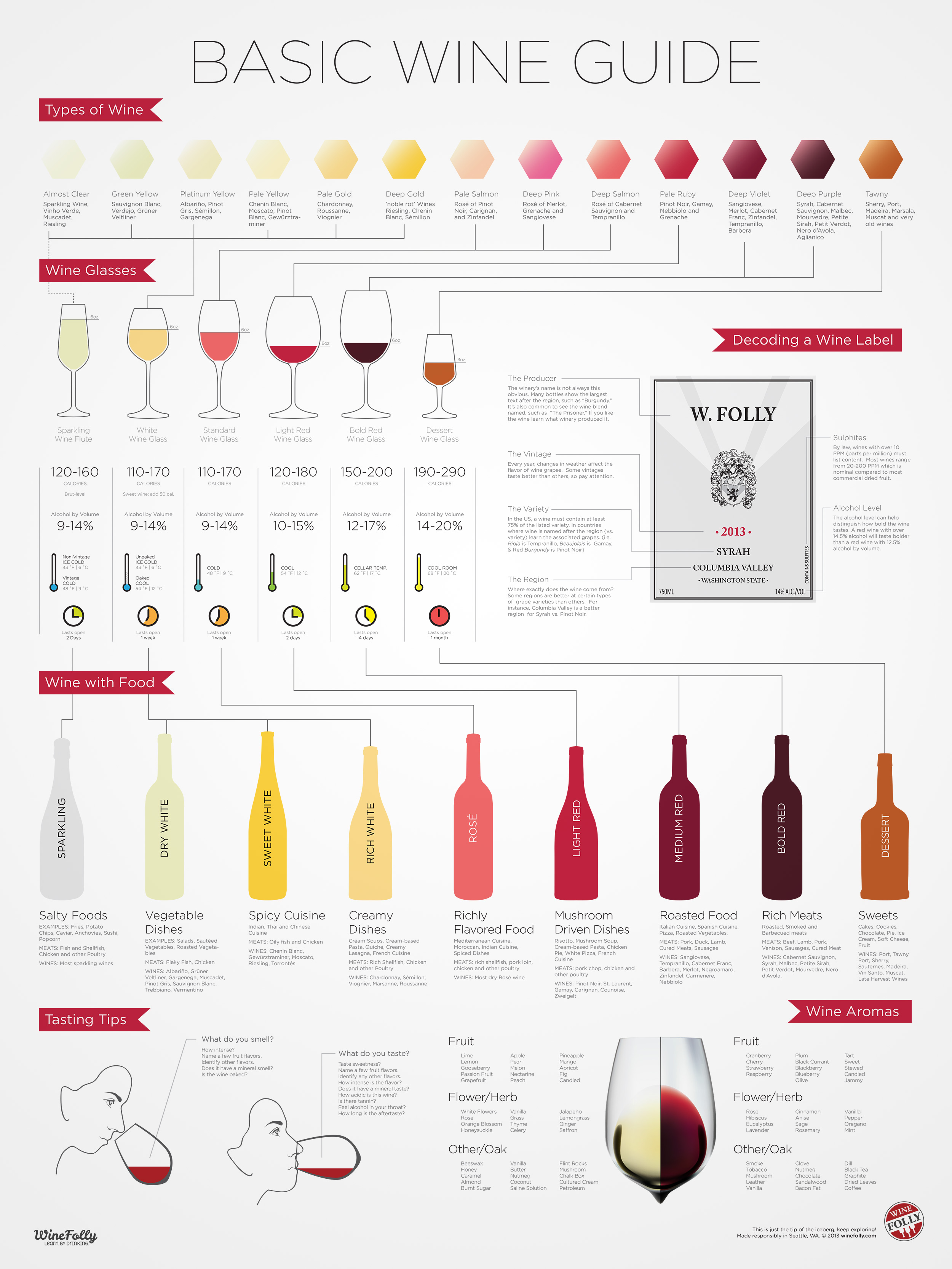 Click to see and download bigger size infographic